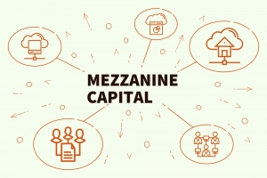 Hard Money Mezzanine Loans